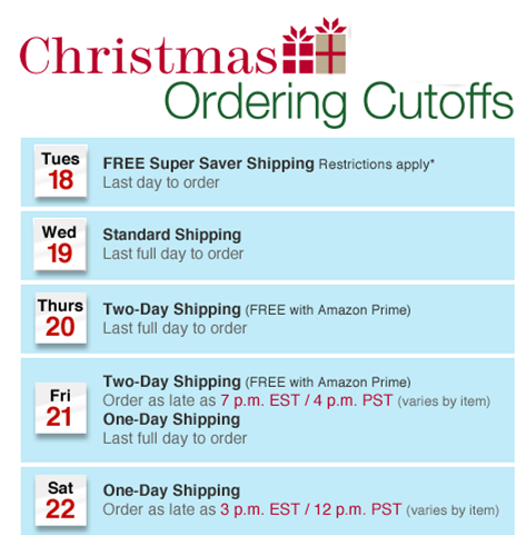 christmas cut off dates amazon Amazon: Knex Value Tub 400 Pieces Only $10.97 (Reg. $24.99!) Shipped