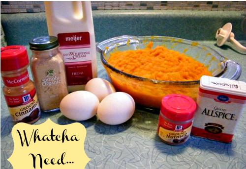 ingredients Pumpkin Pie from Scratch Recipe