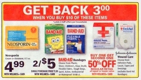 rite aid deal Rite Aid: Band Aids as low as $1.25/box, Beginning 2/24!