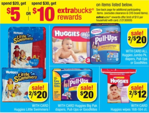 screen shot 2013 05 17 at 7 13 36 pm CVS: New Store Coupons = *HOT* Deal on Huggies Products &amp; Wipes (Starting Tomorrow, 5/19!)