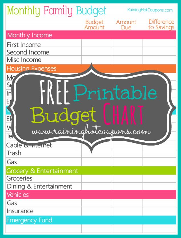printable budget chart