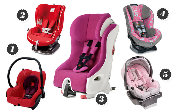 Target: 20% off ALL Car Seats!